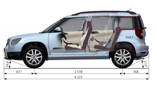 skoda yeti abmessungen technische daten l nge. Black Bedroom Furniture Sets. Home Design Ideas
