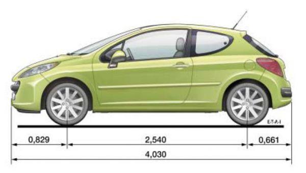 Peugeot Peugeot 207 Abmessungen Amp Technische Daten