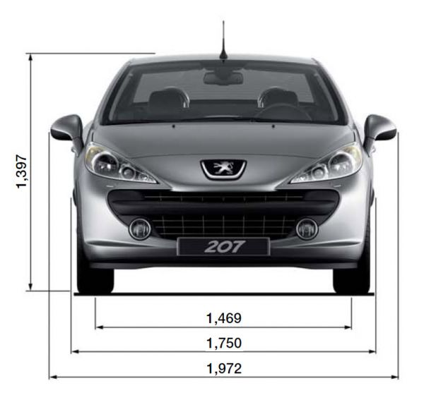 Peugeot Peugeot 207 Cc Abmessungen Amp Technische Daten