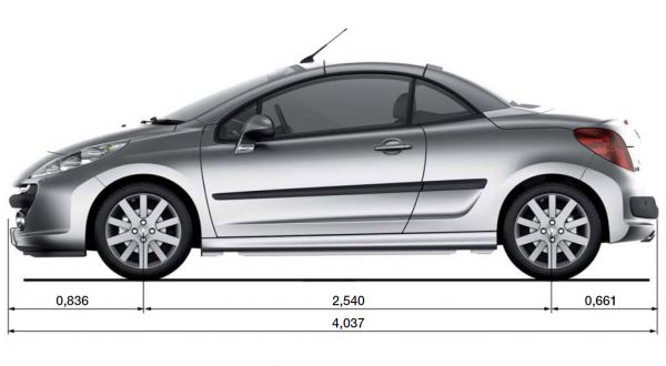Peugeot Peugeot 207 Cc Abmessungen Amp Technische Daten L 228 Nge Breite H 246 He Gep 228 Ckraumvolumen