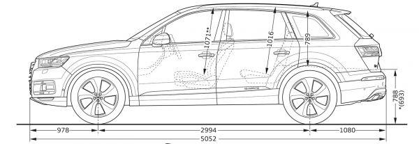 Audi Q7 2015 - Abmessungen & Technische Daten - Länge ...