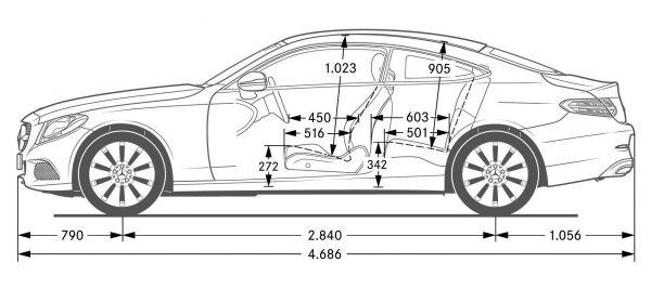 Mercedes E Technische Daten