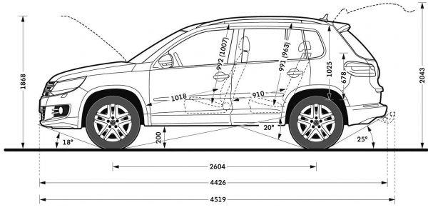 6740 likewise 2017 Latest Dimensions Audi A4 Avant Specifications moreover 3 likewise Flagra Do Leitor Nova Geracao Do Fiat Punto Projeto X6h in addition 57715572 Techniek En Consumentenadviesprijzen Per September De Tiguan Allspace Business. on skoda yeti 2014