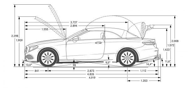 mercedes-benz e-klasse cabrio - abmessungen & technische daten