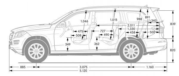 Mercedes A  Technische Daten