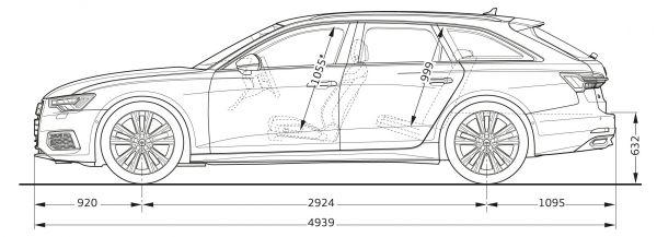 Audi A6 Avant (C8) (C8) - Abmessungen & Technische Daten