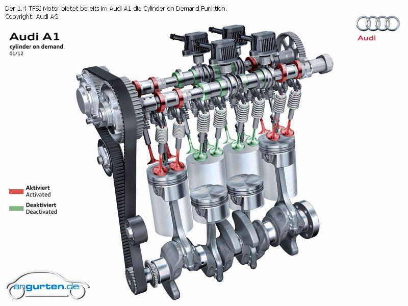 Foto Bild Der 1 4 Tfsi Motor Bietet Bereits Im Audi A1