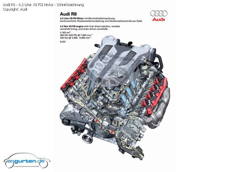 Foto Audi R8 4 2 Liter V8 Fsi Motor Schnittzeichnung