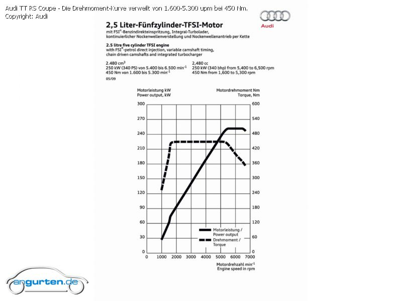 12357 in addition Lexus Gs 300 1996 Specs And Images together with toyota Noisy in addition 2002 Lexus Es300 Headlight Diagram Wiring Schematic besides Dieselgate Des Accusations De Plus En Plus Precises Contre Opel. on lexus gs 300h