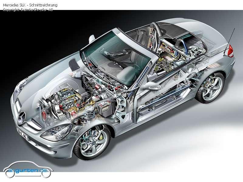 Mercedes-Benz SLK-Klasse (R 171)- Fotos & Bilder