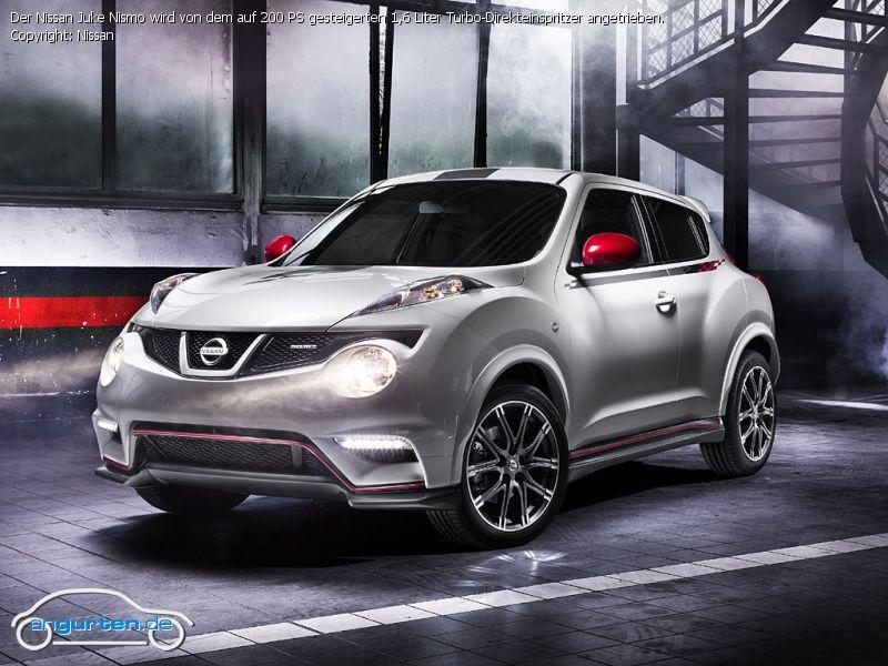 Nissan juke nismo abmessungen technische daten l nge for Bilder nissan juke