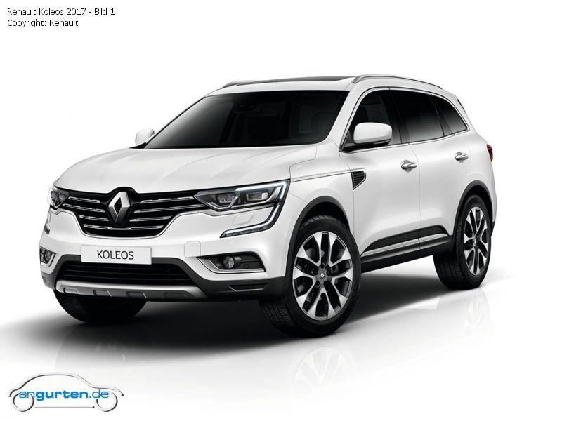 Renault Koleos 2017 - Abmessungen & Technische Daten ...