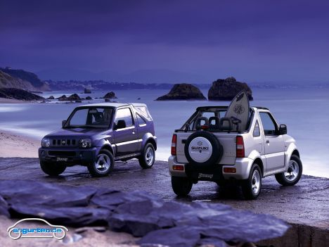 Find Latest 2016 Suzuki Jimny Reviews and New Release Date on