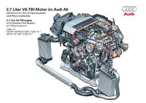 Audi A6 Avant 2 7 Tdi Technische Daten Abmessungen Verbrauch Ps Kw Preis Drehmoment